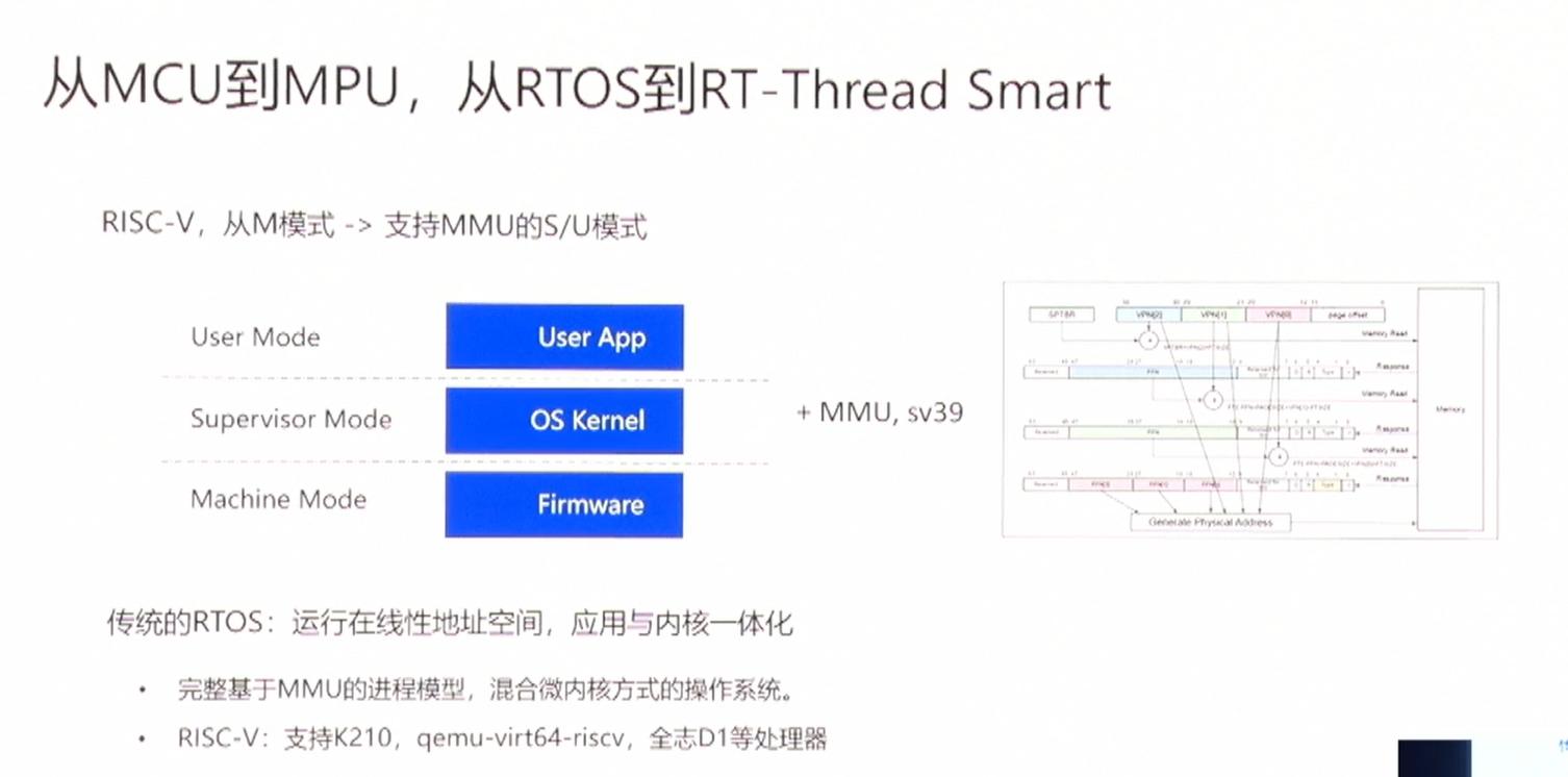 第一届RISC-V中国峰会最新内容:RV64上的...