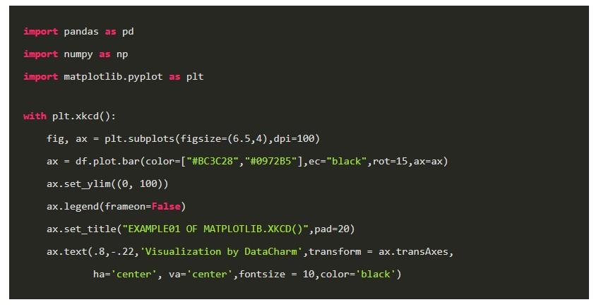 怎樣使用Python去進行可視化繪制?