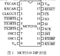 基于MCP2510 CAN控制器实现CAN总线系...