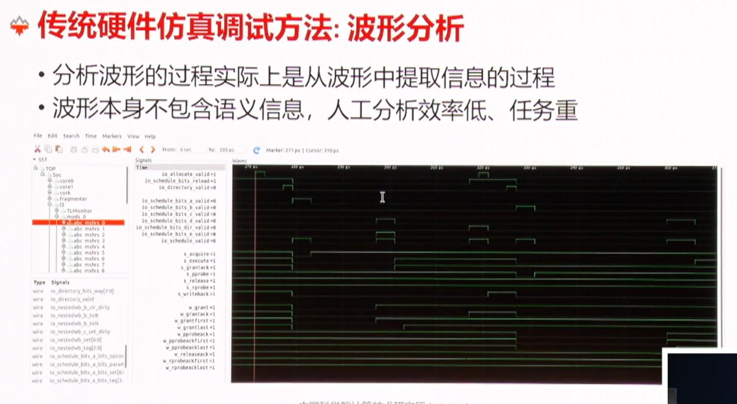 risc-v中国峰会:新型硬件调试Wavefor...
