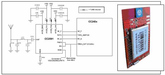 ZIGBEE应用系统设计瓶颈的突破和解决方案