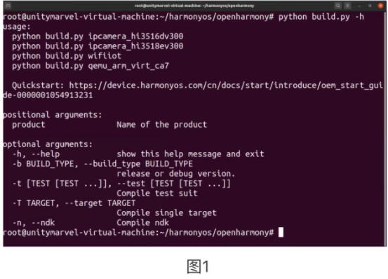 中国软件openharmony刷机包