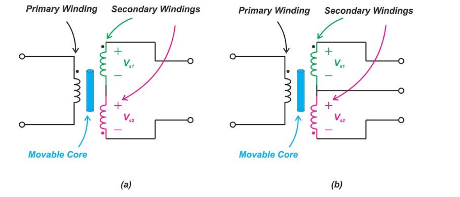 整流器型解調器的局限性是什么