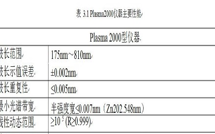 电感耦合等离子体原子发射光谱仪的原理/参数/功能...
