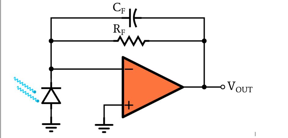 光電二極管放大器的設計技巧分享