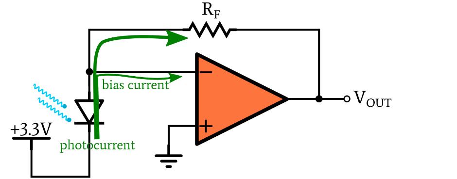 光電二極管電路中的漏電流和帶寬解析