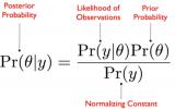 如何在Python中實現一個簡單的貝葉斯模型?