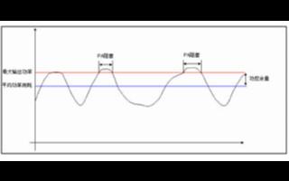 基于DSP实现多帧数据准确通信系统的设计