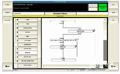 LTE終端的應用設計和測試的技術挑戰