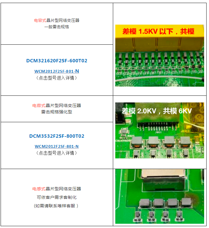 业内原创:台庆分离式网络变压器凭什么一跃成为众多...