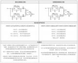 如何通過并聯LDO線性穩壓器增加電源電路的輸出電流