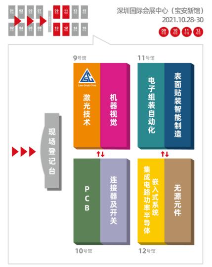 鐳Sir召集令|華南微電子制造,激光加工企業如何錦上添花?
