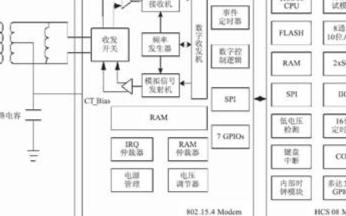 基于MC13213无线模块和ZigBee技术实现...