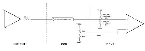 通用两通道串行器/解串器TLK3132的工作原理...