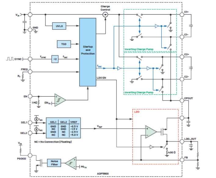 交錯式反相電荷泵——第二部分:實現和結果