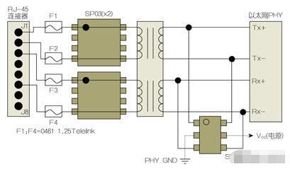 電路板設計以太網端口的四種電氣威脅及措施