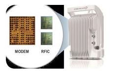 基于多核射频架构解决网络传输的应用挑战