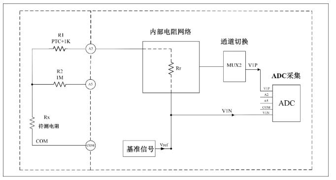 數字萬用表電阻電壓檔測量方法簡介