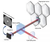 介绍一种基于光学等厚干涉原理的拼接镜面边缘传感器...