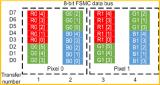 使用FSMC接口來驅動8080接口LCD屏的問題