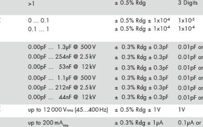 变压器测试仪CAPO 12d的特点及参数
