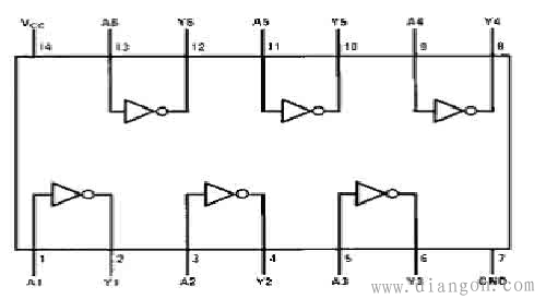 74ls04引腳圖及功能