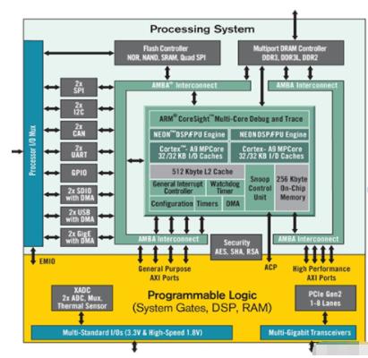 無線應用設計時選擇操作系統應考慮哪些因素
