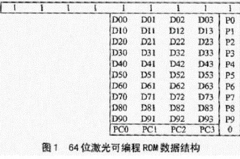 基于ATmega8单片机实现125kHz RFID阅读器的应用设计