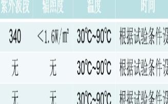 紫外线老化试验箱简介