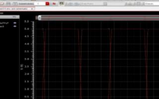 模拟集成电路的设计是什么 设计过程如何
