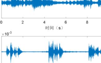 小米电视6至尊版上线,采用地平线远场语音方案