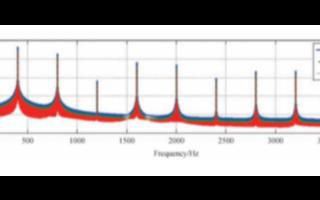减速器产生振动的原因是什么,有哪些解决方法