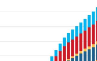 美国发布《国家锂电蓝图2021-2030》以发展...