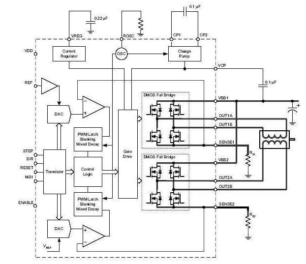 步進電機噪聲管理的必要性