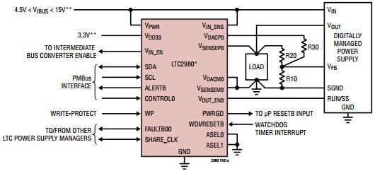 基于LTC2980_Typical Application电源管理的参考设计