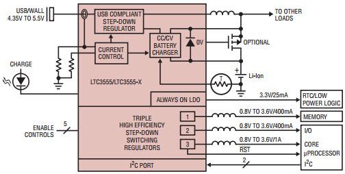 基于LTC3555-x_Typical Application电源管理的参考设计