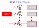 剖析MOS管電源開關電路的軟啟動