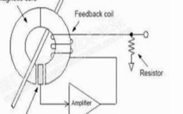 如何利用泰克示波器进行电流测量