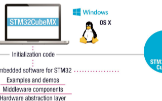 STM32CubeMX图形化配置工具的安装教程
