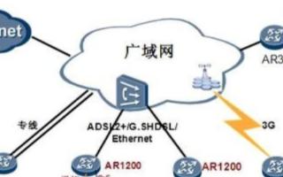 计算机网络的类别、性能和体系结构详解