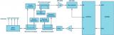 如何采用ADI的解决方案开发UHFRFID读卡器射频前端?