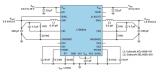 求一款具有出色EMI性能的高效率DC-DC轉換器