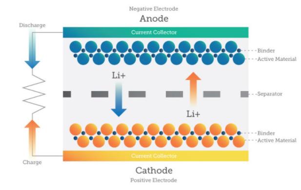 机器视觉如何赋能锂离子电池的未来