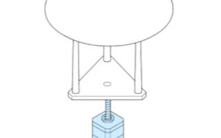 各種流水線特點及常見流水線設計方式