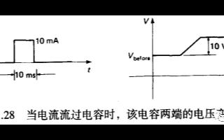 電容的基本性質、種類和功能分析