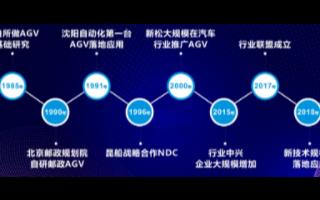 AGV和AMR行业坚持发展长期主义的优势有哪些
