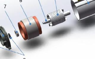 新能源汽车常用驱动电机的结构、工作原理和性能优缺点