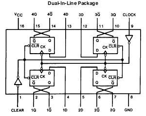 74ls175的工作原理和電路圖