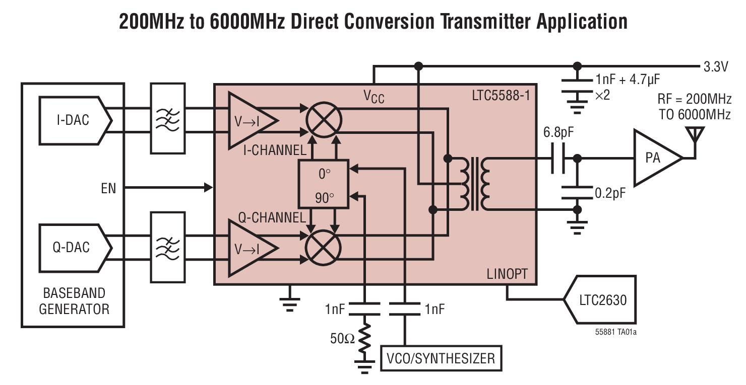 基于LTC5588-1_Typical Application调制器的参考设计