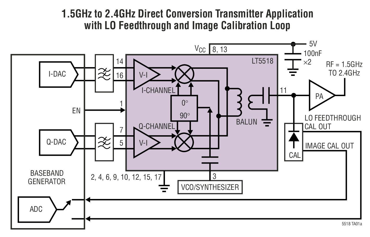 基于LT5518_Typical Application调制器的参考设计